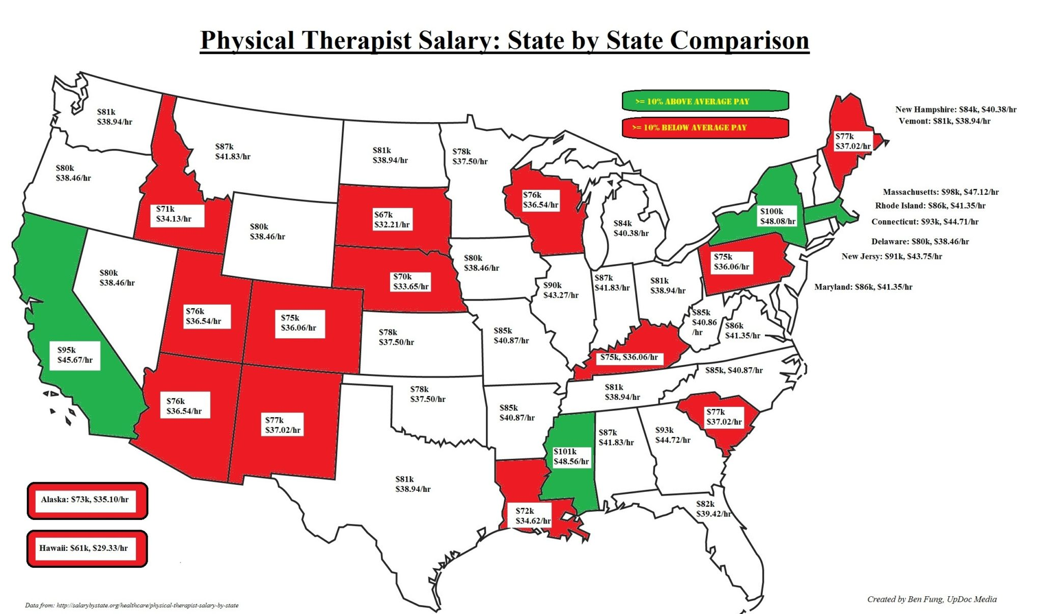 the physical therapy job market outlook version  pt salary us infograph final