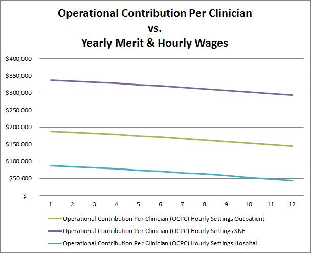 value graph 1