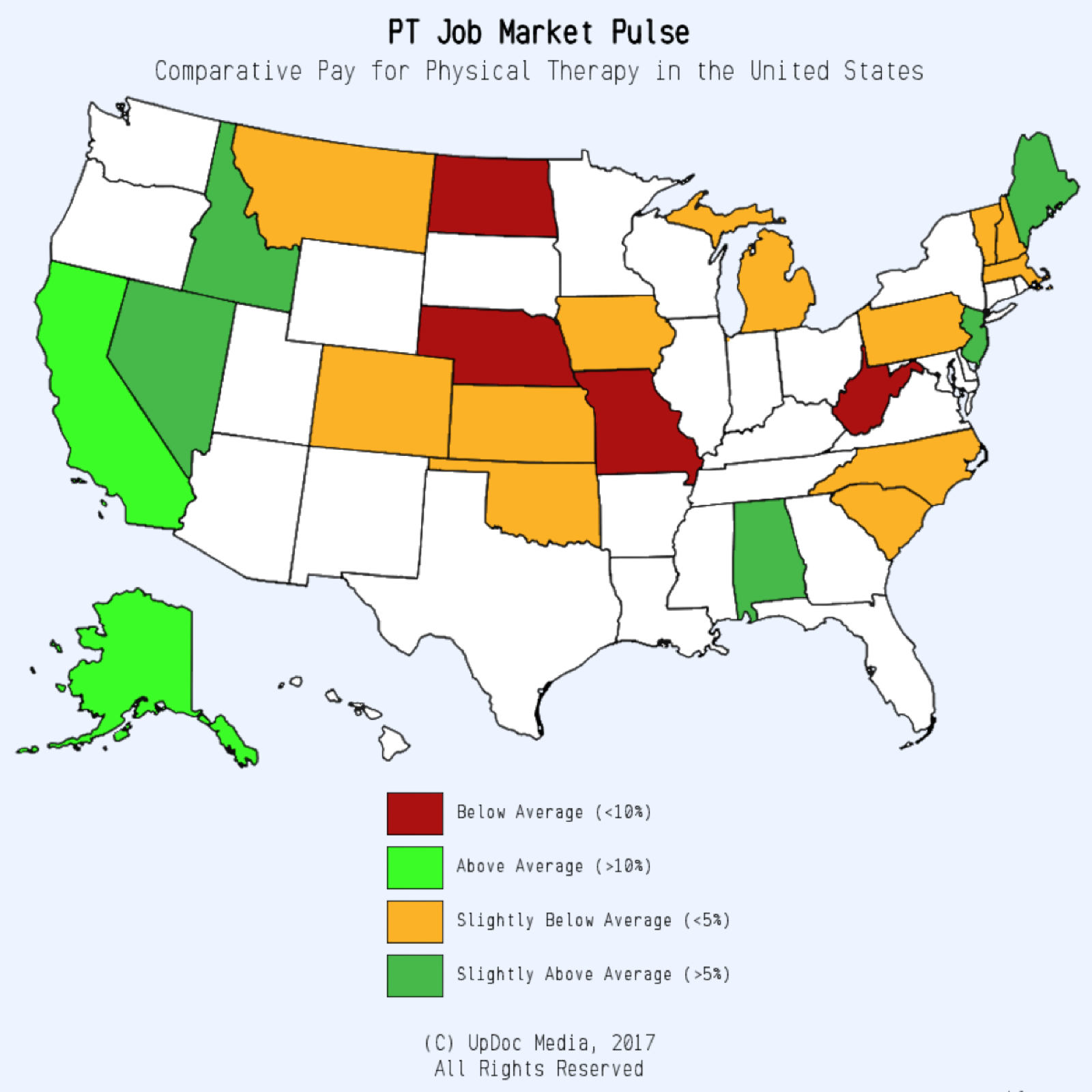 pt job market pulse 2017 - year one | updoc media, Human Body